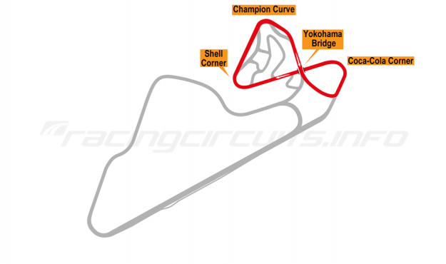 Map of Oran Park, North Circuit 1999-2000