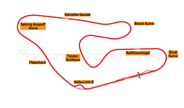 Map of Red Bull Ring, Österrichring 1988-1995
