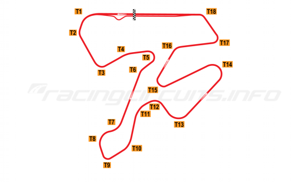 Map of Pannonia Ring, Reverse circuit 1997 to date