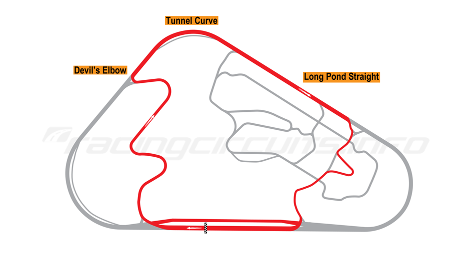 Bubba Raceway Park >> Seeing as Rovals are the new craze, I compiled a list of ...