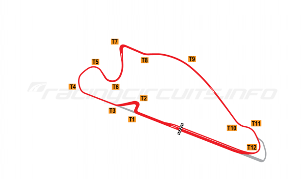 Map of Portland International Raceway, Full circuit 2008 to date
