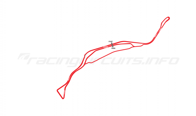 Map of Punta del Este, TC2000 Circuit 2010