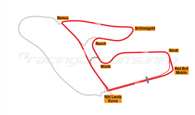 Map of Red Bull Ring, 2019 to date