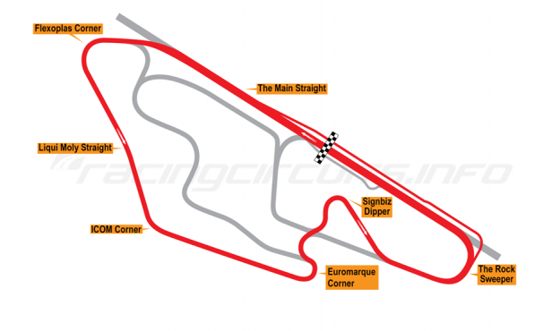 Map of Ruapuna Park, Club Circuit 1993 to date