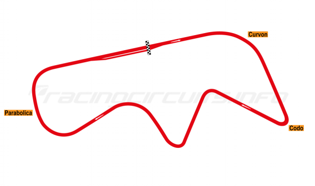 Map of San Carlos, Full circuit 1970-75