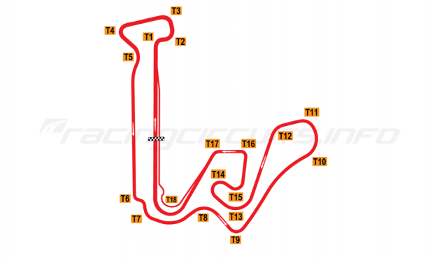 Map of Sendai, Grand Prix Circuit 1986-1995