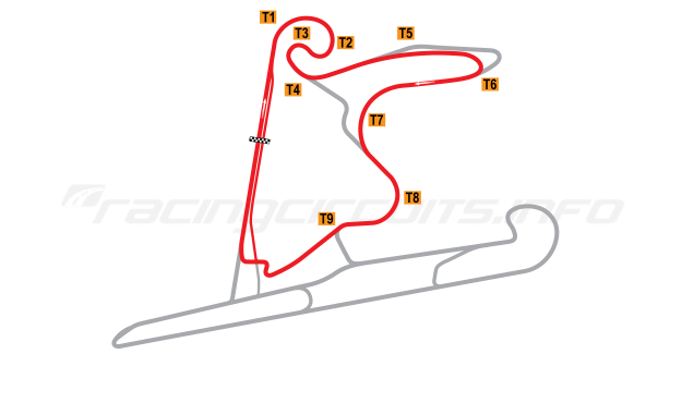 Map of Shanghai International Circuit, Motorcycle West Long Circuit 2004 to date