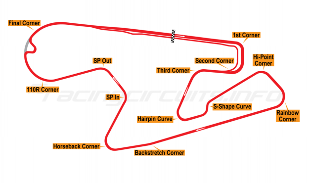 Map of Sugo, International bike circuit 1987 to date