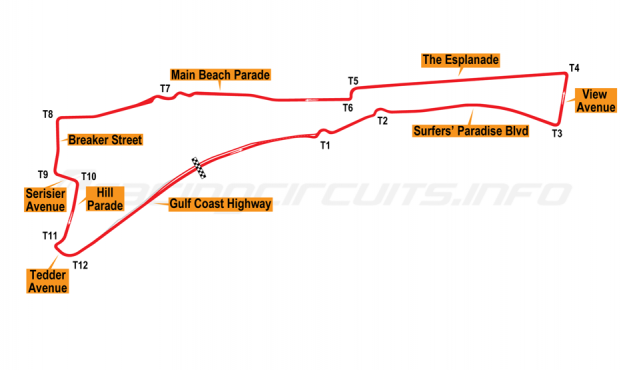 Map of Surfers Paradise, Street Circuit 2009