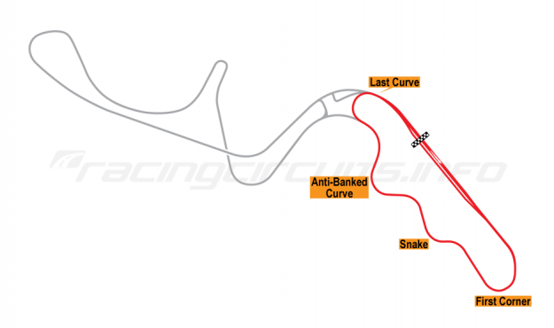 Map of Suzuka, East Circuit 1984
