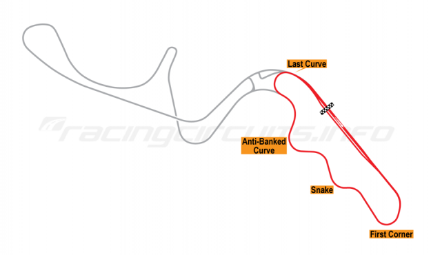 Map of Suzuka, East Circuit 1985-86