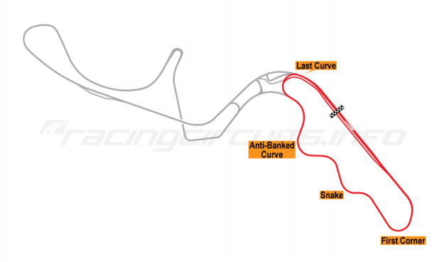 Map of Suzuka, East Circuit 1987-90