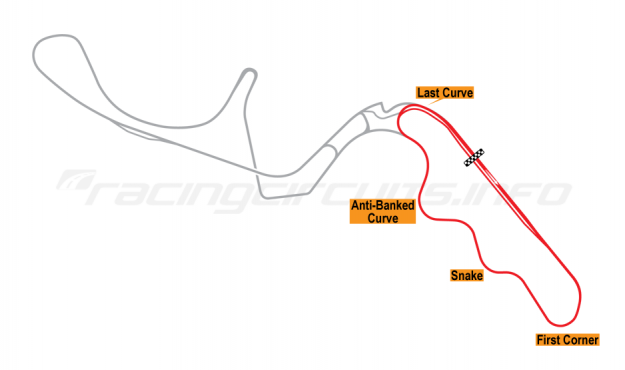 Map of Suzuka, East Circuit 1991-99