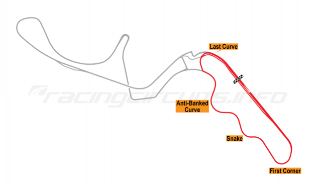 Map of Suzuka, East Circuit 2001