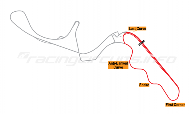 Map of Suzuka, East Circuit 2009 to date