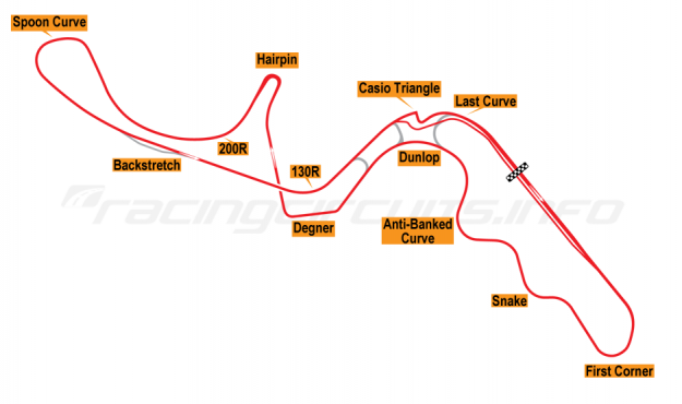 Map of Suzuka, Grand Prix Circuit 1991-99