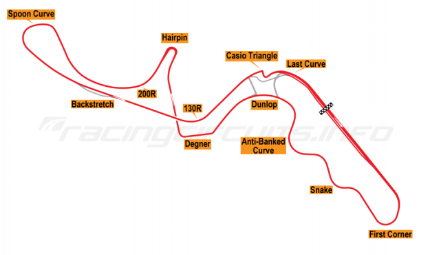 Map of Suzuka, Grand Prix Circuit 2001