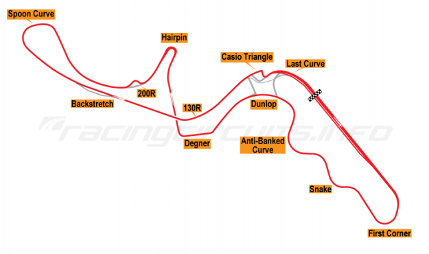 Map of Suzuka, Motorcycle Grand Prix Circuit 2009 to date