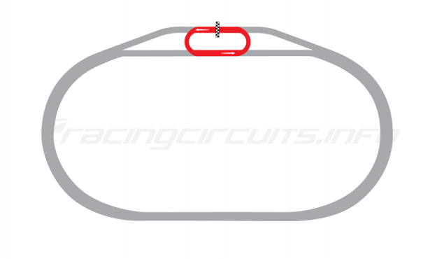 Map of Texas Motor Speedway, Oval Course 1997 to 1999