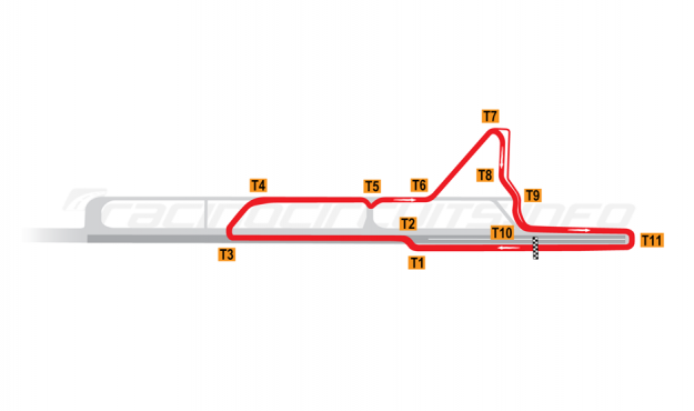 Map of Tierp Arena, Full circuit 2012