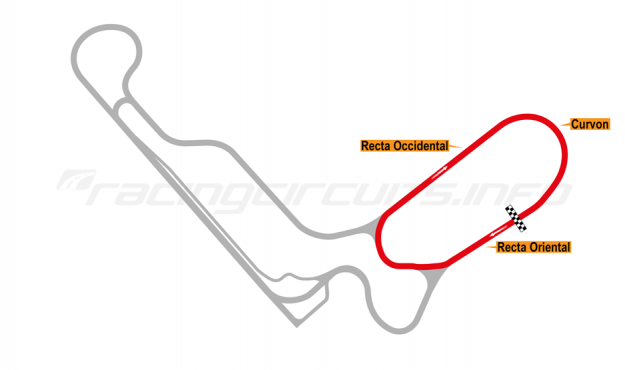 Map of Autodromo de Tocancipá, Circuito Ovalo Clockwise 1990 to date