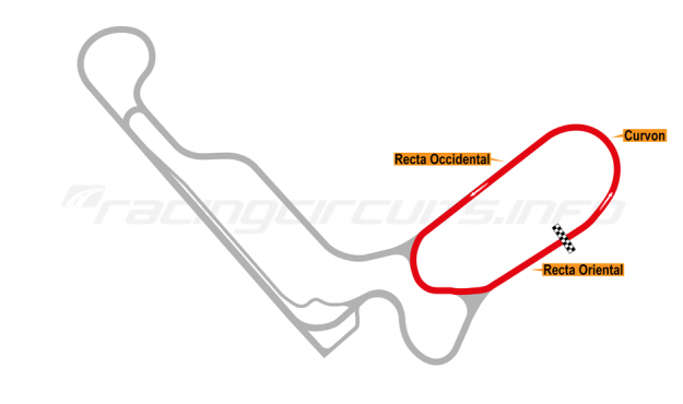 Map of Autodromo de Tocancipá, Circuito Ovalo Anti-clockwise 1990 to date