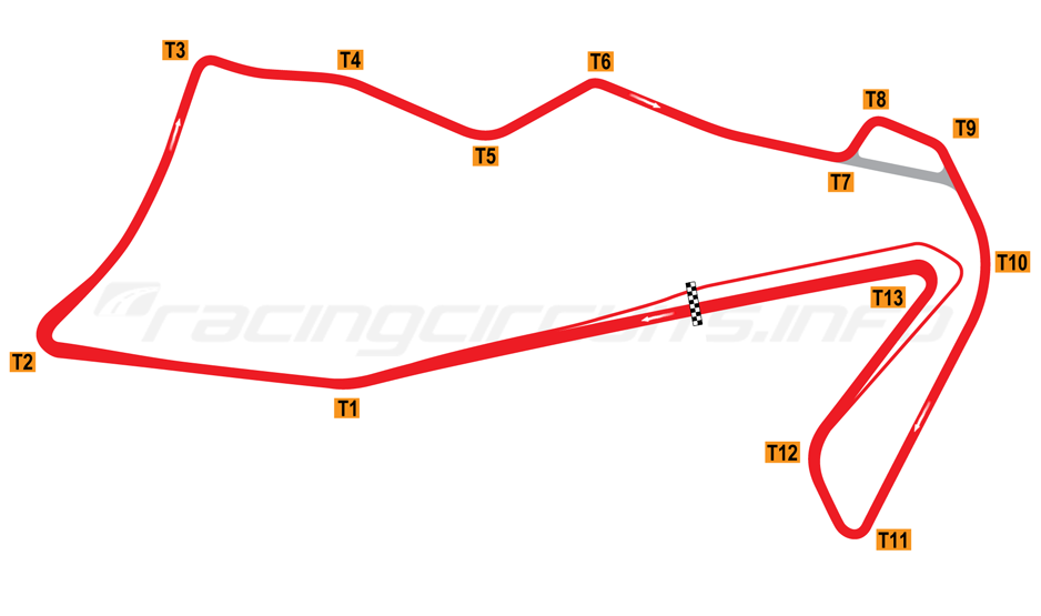 Townsville Racingcircuits Info