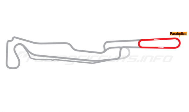 Map of Varano, Test circuit 2004-09