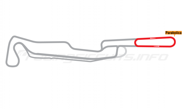 Map of Varano, Test circuit 2010