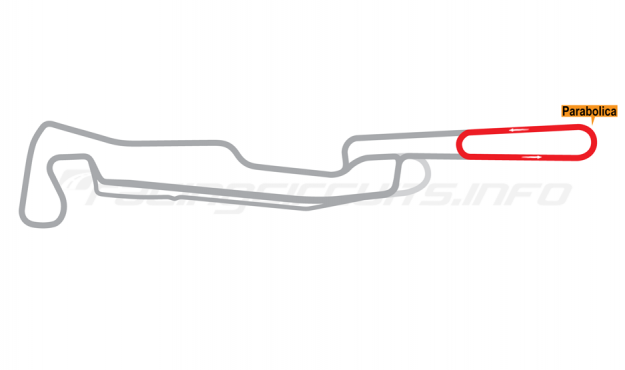 Map of Varano, Test circuit 2011 to date