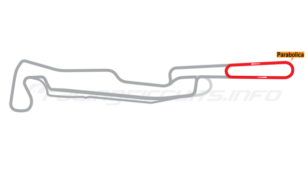 Map of Varano, Test circuit 2019 to date
