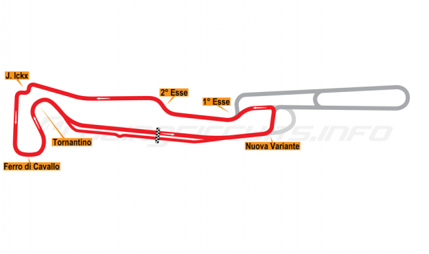 Map of Varano, Short circuit 2002-03