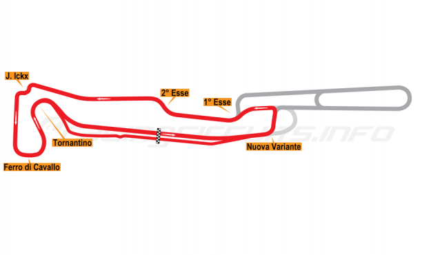Map of Varano, Short circuit 2004-09