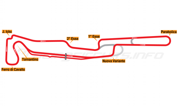 Map of Varano, Full circuit 2002-03