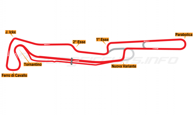 Map of Varano, Full circuit 2010