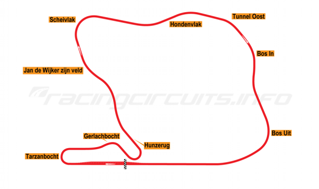 Map of Zandvoort, Grand Prix Circuit 1948-67