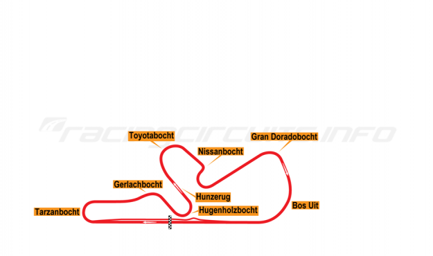 Map of Zandvoort, Club Circuit 1989-98