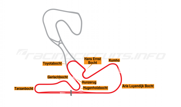 Map of Zandvoort, Club Circuit 1999 to date