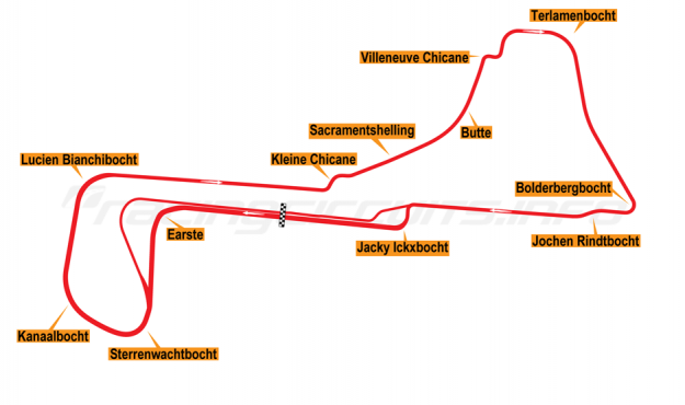 Map of Zolder, Grand Prix Circuit 2001-05