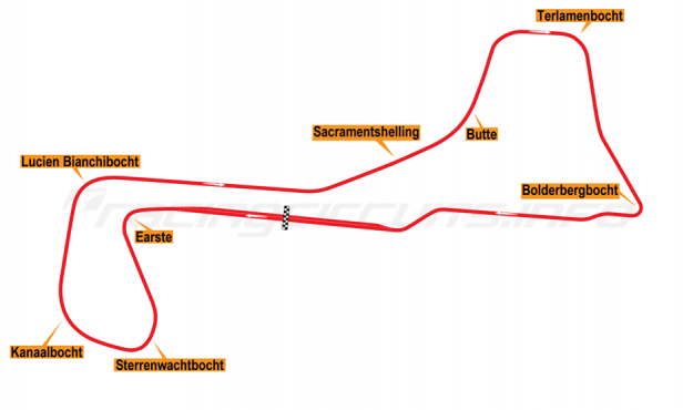 Map of Zolder, Grand Prix Circuit 1963-71
