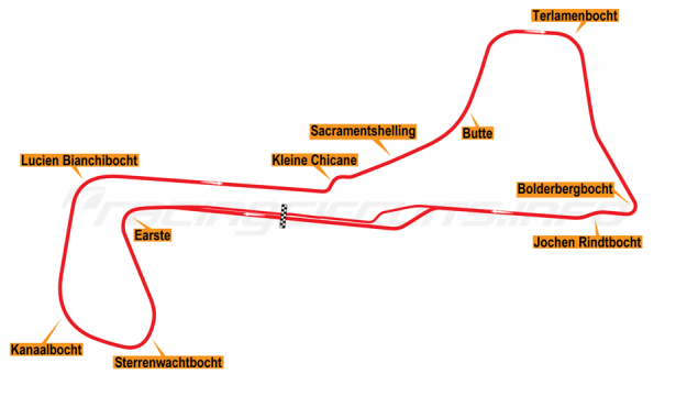 Map of Zolder, Grand Prix Circuit 1972-74