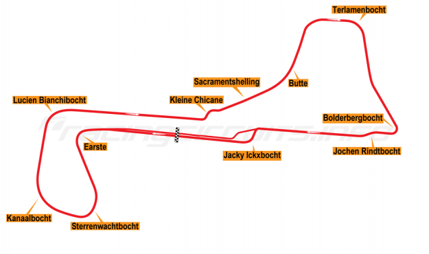 Map of Zolder, Grand Prix Circuit 1975-81