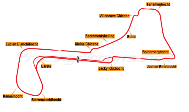 Map of Zolder, Grand Prix Circuit 1986-93