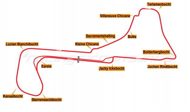 Map of Zolder, Grand Prix Circuit 1994-95