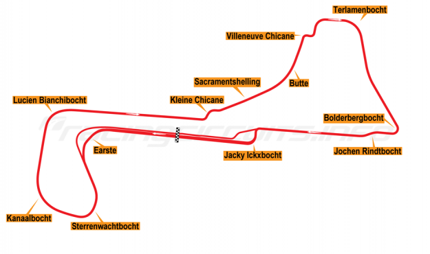 Map of Zolder, Grand Prix Circuit 1996-2000